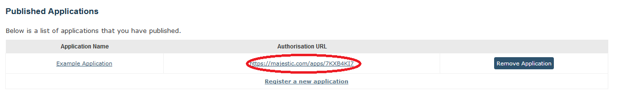 Public URL to be shared with Majestic SEO OpenApps users
